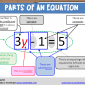 Can Your Students Identify all the Parts of an Equation?